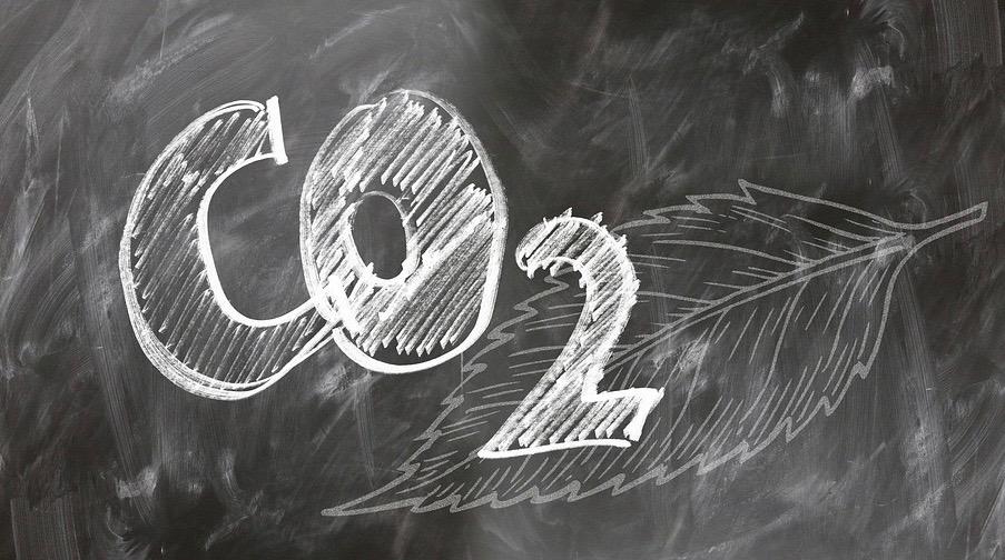 CO2-uitstoot mobiliteit